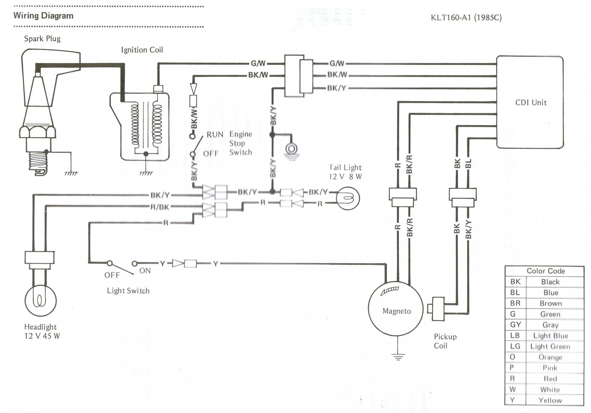 1994 Kawasaki 220 Wire Diagram Wiring Schematic - Wiring Diagram Recent  self-grand - self-grand.cosavedereanapoli.it | Bayou Wiring Schematic |  | self-grand.cosavedereanapoli.it