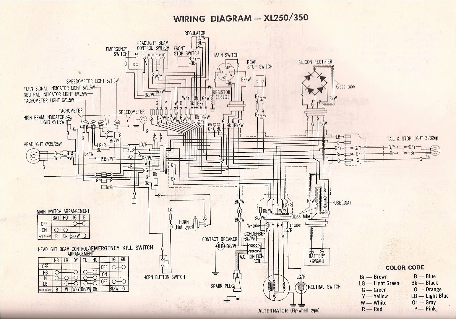 Wiring Diagram Vario 125