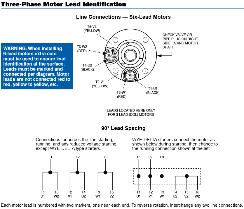 3 Wire 4 Wire Well Pump Wiring Diagram from static-cdn.imageservice.cloud