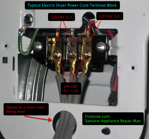 kenmore electric dryer 4 prong wiring diagram  ford 4 2