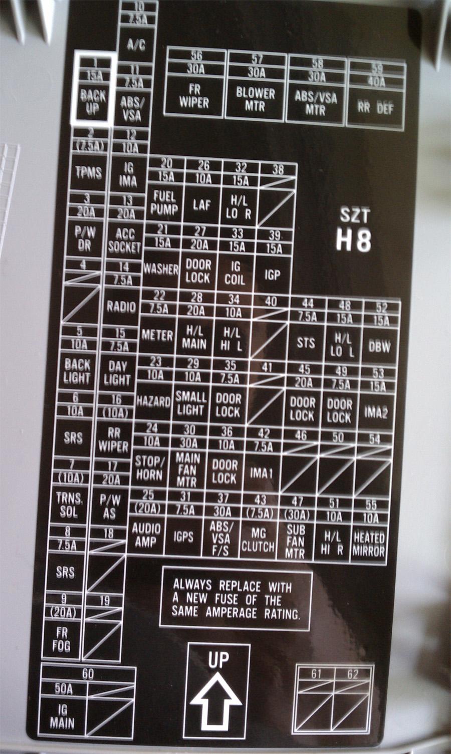 94 honda civic fuse panel diagram ff 9192  fuse box additionally 94 honda accord fuse box diagram on  honda accord fuse box diagram