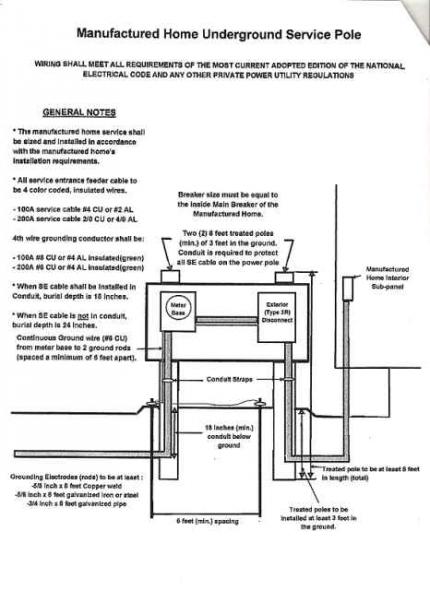 Eo 7650 Old Camper Wiring Diagrams Free Download Wiring Diagram Schematic Free Diagram