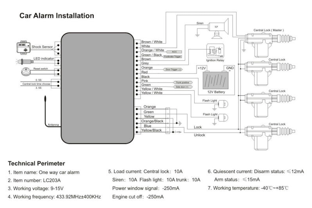 Awesome How To Install A Car Alarm Yourmechanic Advice Wiring Cloud Itislusmarecoveryedborg
