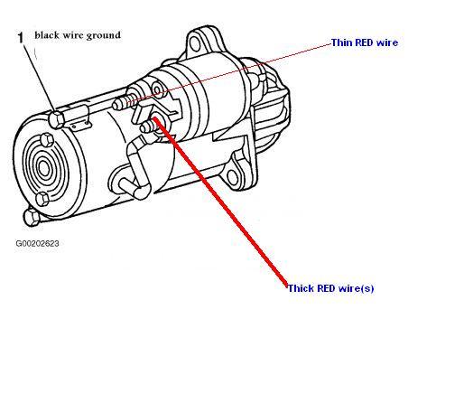 Enjoyable 98 Chevy Cavalier Starter Wiring Diagram Today Diagram Data Schema Wiring Cloud Overrenstrafr09Org