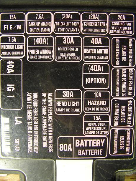 [DHAV_9290]  99 Integra Fuse Diagram Electrical Diagram -  bopak.art-14.autoprestige-utilitaire.fr | 95 Acura Integra Fuse Box Diagram |  | Wiring Diagram and Schematics