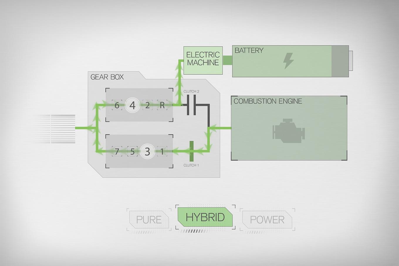 Awesome T5 Engine Diagram Wiring Library Wiring Cloud Icalpermsplehendilmohammedshrineorg