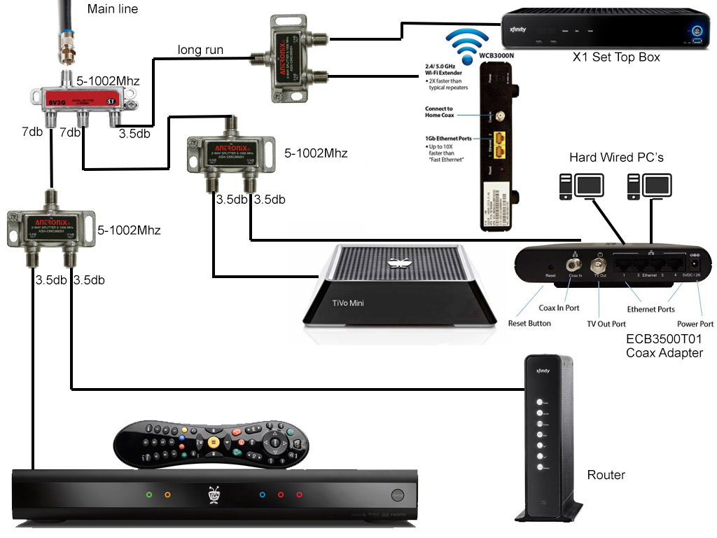 Tz 8094 Diagrams On Hd Direct Tv With Hdmi Connections Wiring Diagram Free Diagram