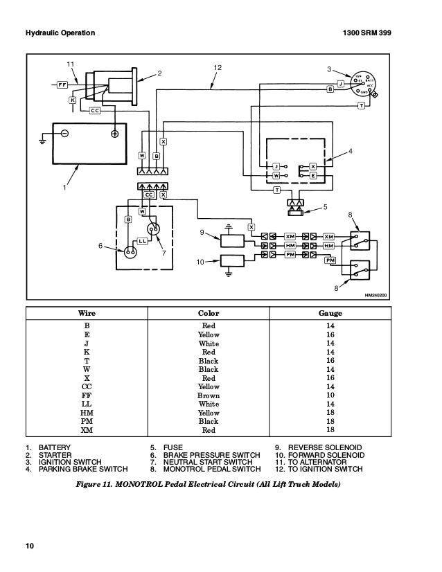 Hyster Wiring Diagram - Chamberlain Door Wiring Diagrams -  volvos80.yenpancane.jeanjaures37.fr | Hyster Wiring Diagrams |  | Wiring Diagram Resource