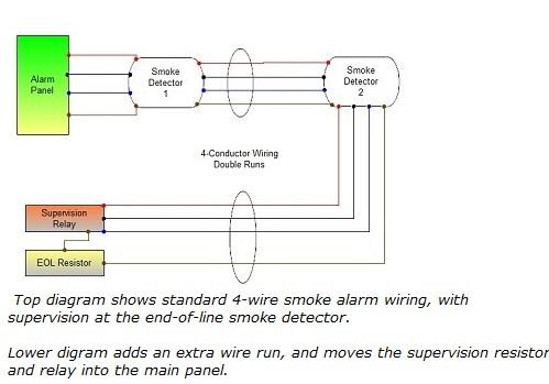 Awe Inspiring Connecting 4 Wire Smoke Detectors Wiring Cloud Gufailluminateatxorg