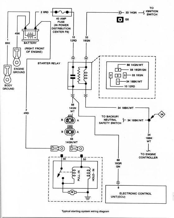 Magnificent 89 Jeep Yj Wiring Diagram 89 Yj Ignition Wiring Mess Po Messed Wiring Cloud Lukepaidewilluminateatxorg