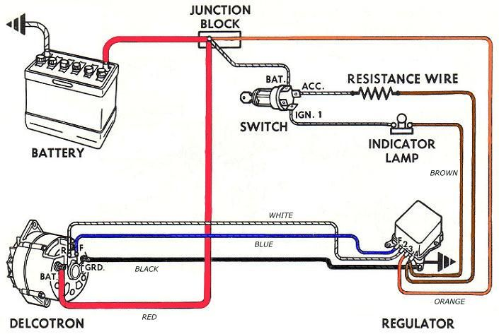 Super Converting A Generator To An Internally Regulated Alternator Wiring Cloud Xortanetembamohammedshrineorg