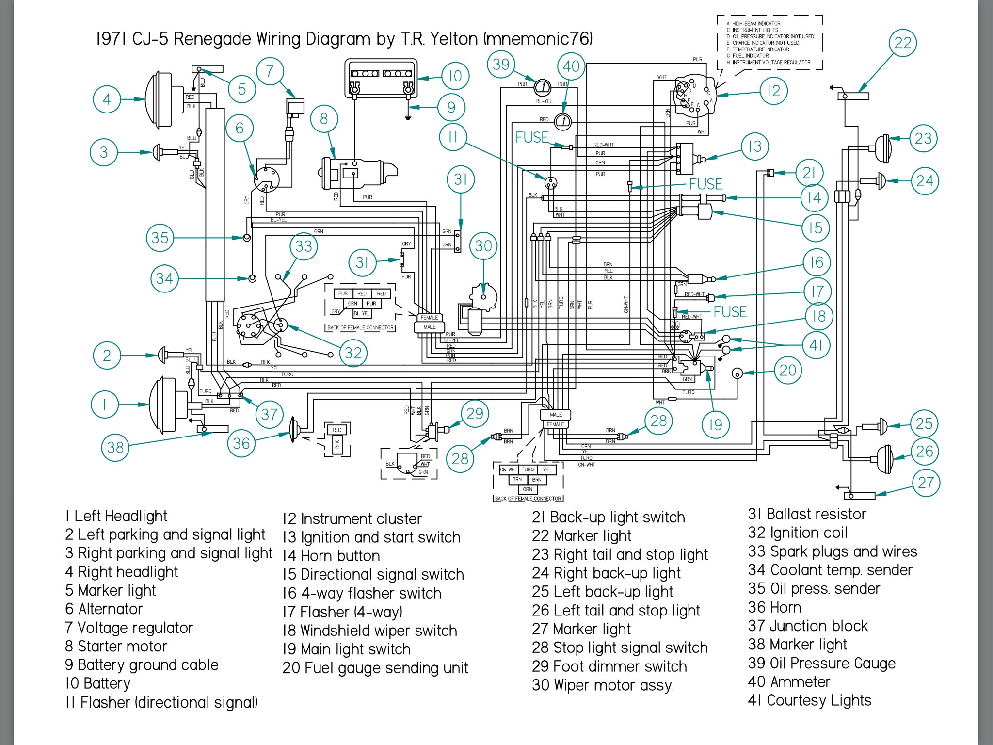 1979 Jeep Cj 7 Wiring Diagram