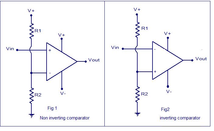 Marvelous Voltage Comparator Using Opamp Inverting Voltage Comparator Non Wiring Cloud Waroletkolfr09Org