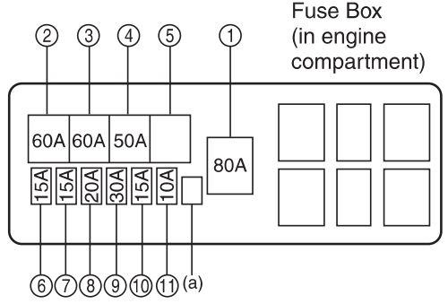 [SCHEMATICS_48IS]  WO_6941] 2003 Suzuki Aerio Dash Front Fuse Box Diagram Schematic Wiring | Ignis Fuse Diagram |  | Mopar Kicep Mohammedshrine Librar Wiring 101