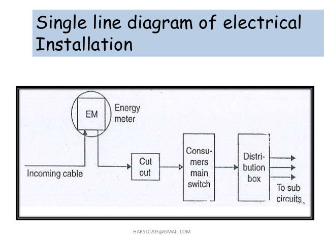 building wiring circuit diagram vd 8078  electrical wiring code in india download diagram  electrical wiring code in india