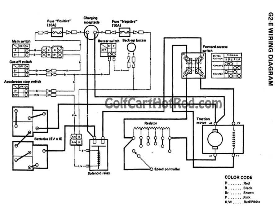 48v golf cart wiring diagram -1965 mustang engine wiring harness schematic  | begeboy wiring diagram source  begeboy wiring diagram source