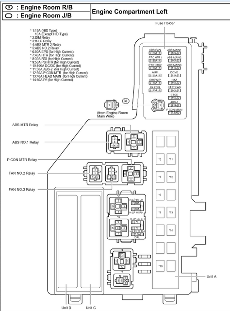 toyota avalon fuse panel diagram - wiring diagram wet-data-a -  wet-data-a.disnar.it  disnar.it
