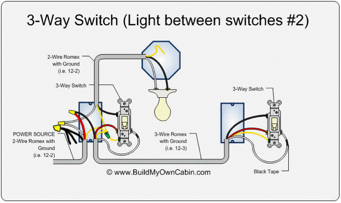 Awesome Electrical How Can I Add A 3 Way Switch To My Light Confused Wiring Cloud Hemtshollocom
