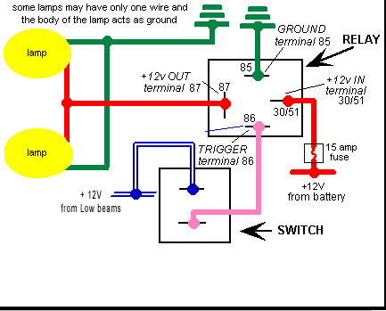 hid light relay wiring diagram zo 8364  wiring fog lights to park lights free download wiring  zo 8364  wiring fog lights to park