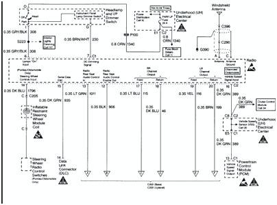 Terrific Jetta Speaker Wiring Diagram Full Size Of Stereo Wiring Diagram Golf Wiring Cloud Licukshollocom