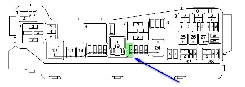 2003 pontiac abs wiring diagram 2004 vibe fuse diagram wiring diagram data  2004 vibe fuse diagram wiring diagram