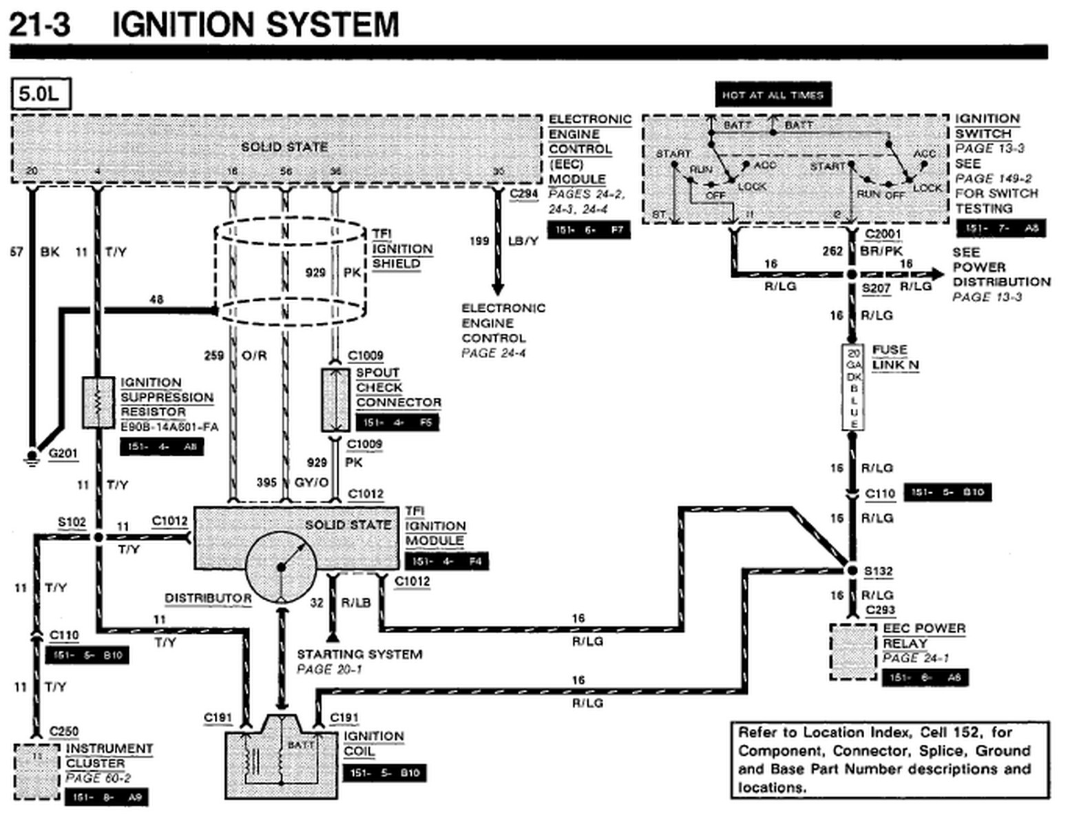 [SCHEMATICS_48IU]  YC_4447] 1988 Ford Mustang Fuse Box Diagram 1988 Free Engine Image For User  Free Diagram | 1988 Ford Mustang Engine Diagram |  | Www Mohammedshrine Librar Wiring 101