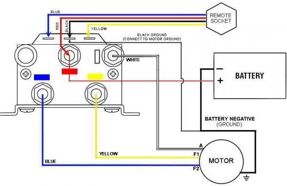 [SCHEMATICS_4ER]  KT_7257] Warn Winch Wiring Diagram As Well Cummins Exhaust Switch Wiring  Wiring Diagram | Champion Winch Switch Wiring Diagram |  | Cosm Sapebe Mohammedshrine Librar Wiring 101