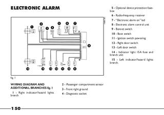 Superb Fiat Barchetta Wiring Diagram Basic Electronics Wiring Diagram Wiring Cloud Licukaidewilluminateatxorg
