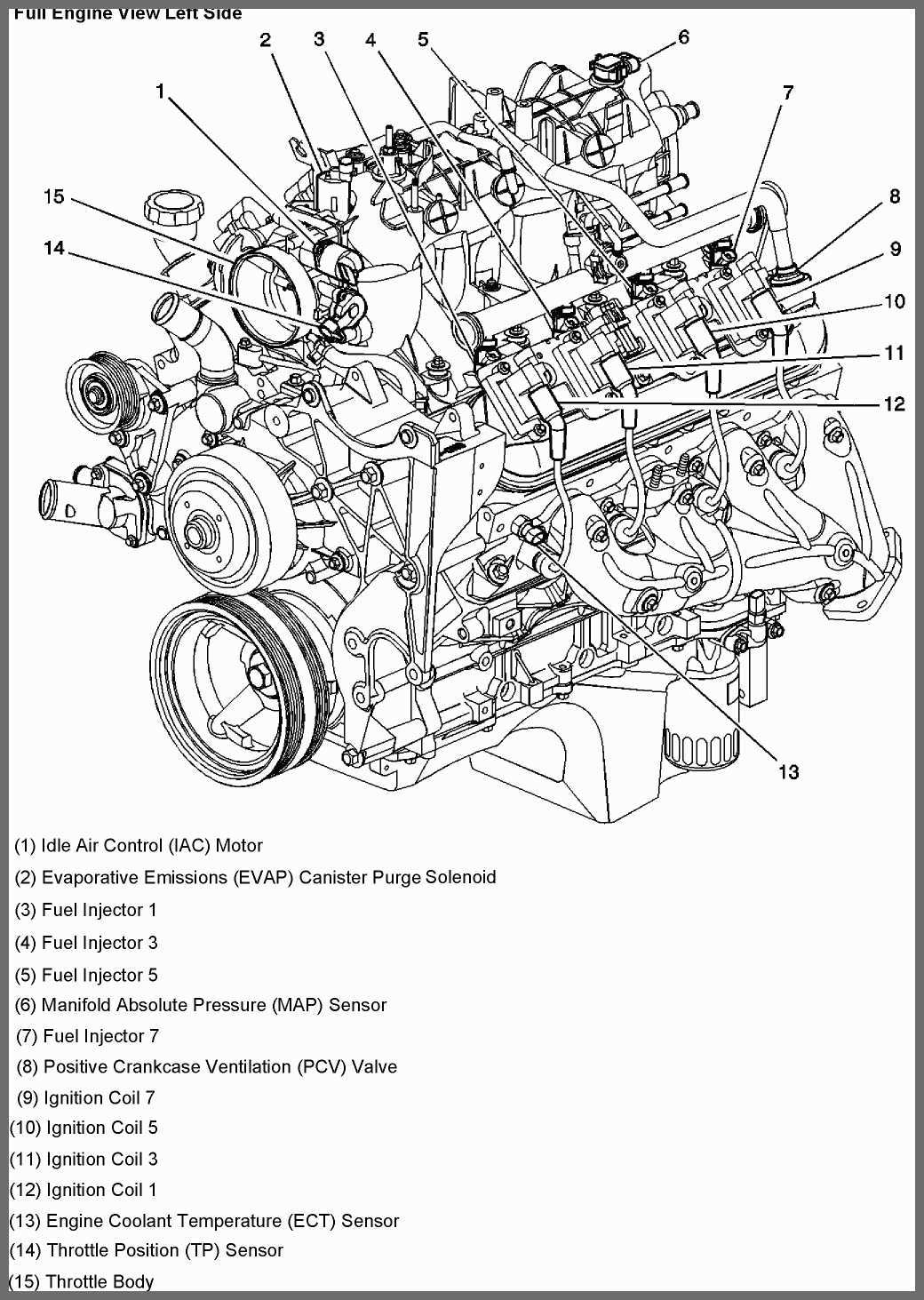 [SCHEMATICS_48EU]  Chevrolet Engine Diagram Full 1600 Cc Volkswagen Sand Rail Wiring Diagram -  vwc.kelengkeng.astrea-construction.fr | Chevy 350 Coil Wiring Diagram |  | ASTREA CONSTRUCTION