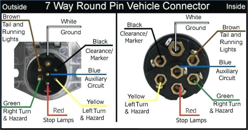 Er 2598 Wiring Diagram Additionally 7 Pin Trailer Plug Wiring Diagram Together Schematic Wiring