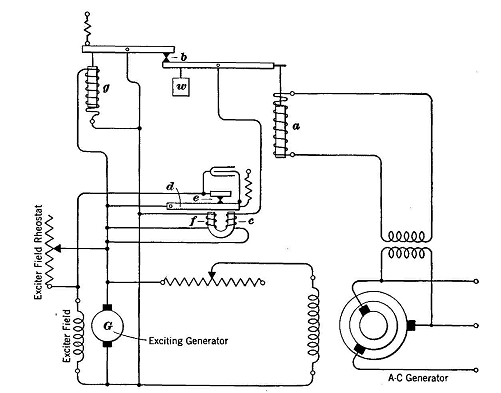 [DIAGRAM_5NL]  YM_4759] Together With Ac Generator Circuit Diagram On Schematic Of A Motor  Free Diagram | Ac Generator Wiring |  | Numdin Dylit Kumb Ponge Elec Mohammedshrine Librar Wiring 101