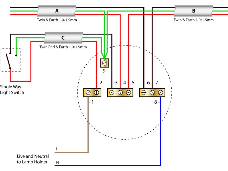 Miraculous Wiring Lighting Circuits Diagrams Wiring Diagram Wiring Cloud Vieworaidewilluminateatxorg
