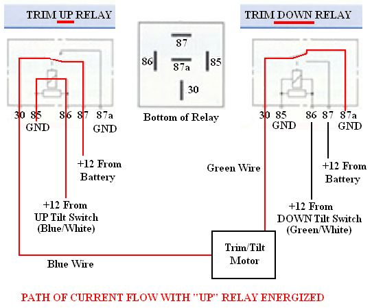 Brilliant Troubleshooting Testing And Bypassing Spdt Power Trim Tilt Relays Wiring Cloud Itislusmarecoveryedborg