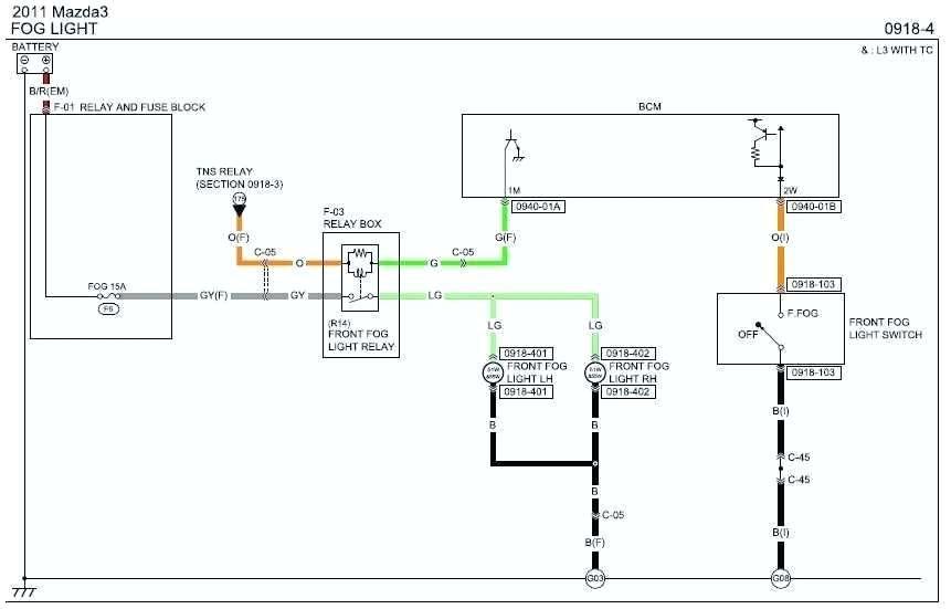 1992 Mazda B2200 Radio Wiring Diagram