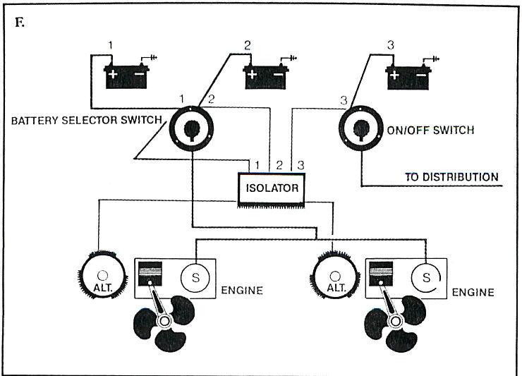 twin engine boat wiring diagram my 2362  twin diesel battery wiring diagram schematic wiring  twin diesel battery wiring diagram