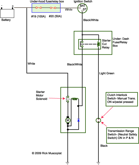 98 Honda Accord Ignition Switch Wiring Diagram - Wiring ...