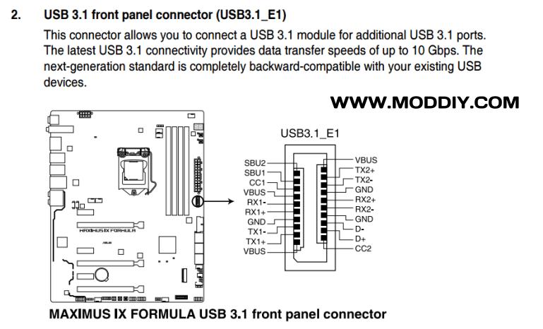 Super Usb 2 0 Usb 3 0 Usb 3 1 Connectors And Pinouts Wiring Cloud Faunaidewilluminateatxorg