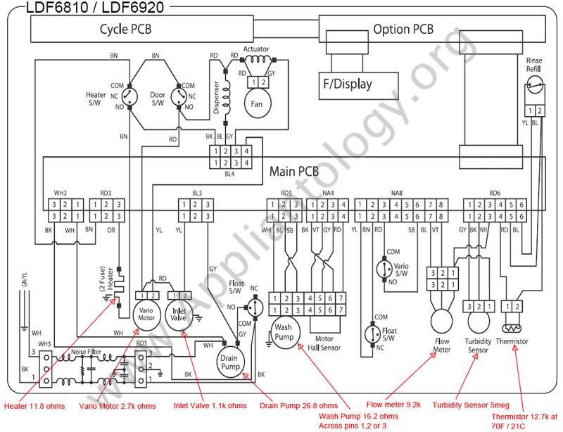 Cool Wiring Diagram For Asko Dishwasher General Wiring Diagram Data Wiring Cloud Staixaidewilluminateatxorg