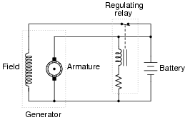 Wondrous Electrical Generator Wiring Diagram Wiring Diagram Database Wiring Cloud Onicaalyptbenolwigegmohammedshrineorg