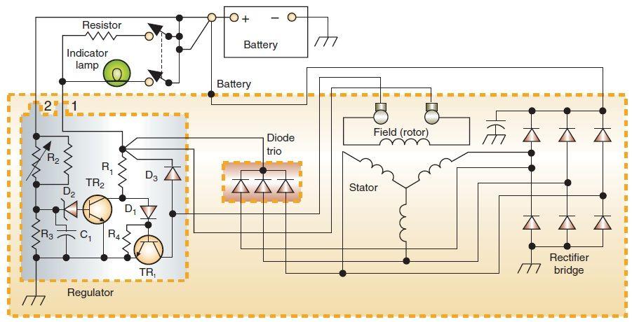Cool Ac Generator Circuit Diagram With Internal Regulator Electrical Wiring Cloud Picalendutblikvittorg