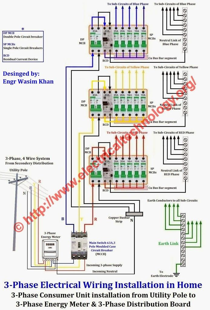 Swell Three Phase Electrical Wiring Installation In Home Nec Iec Wiring Cloud Onicaalyptbenolwigegmohammedshrineorg