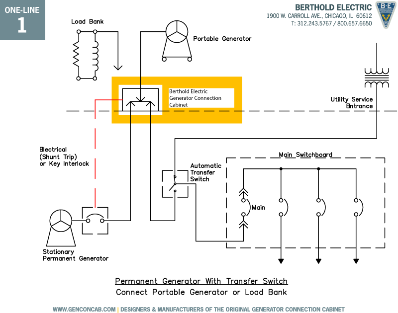 Brilliant Generator Connection Diagram Basic Electronics Wiring Diagram Wiring Cloud Xortanetembamohammedshrineorg