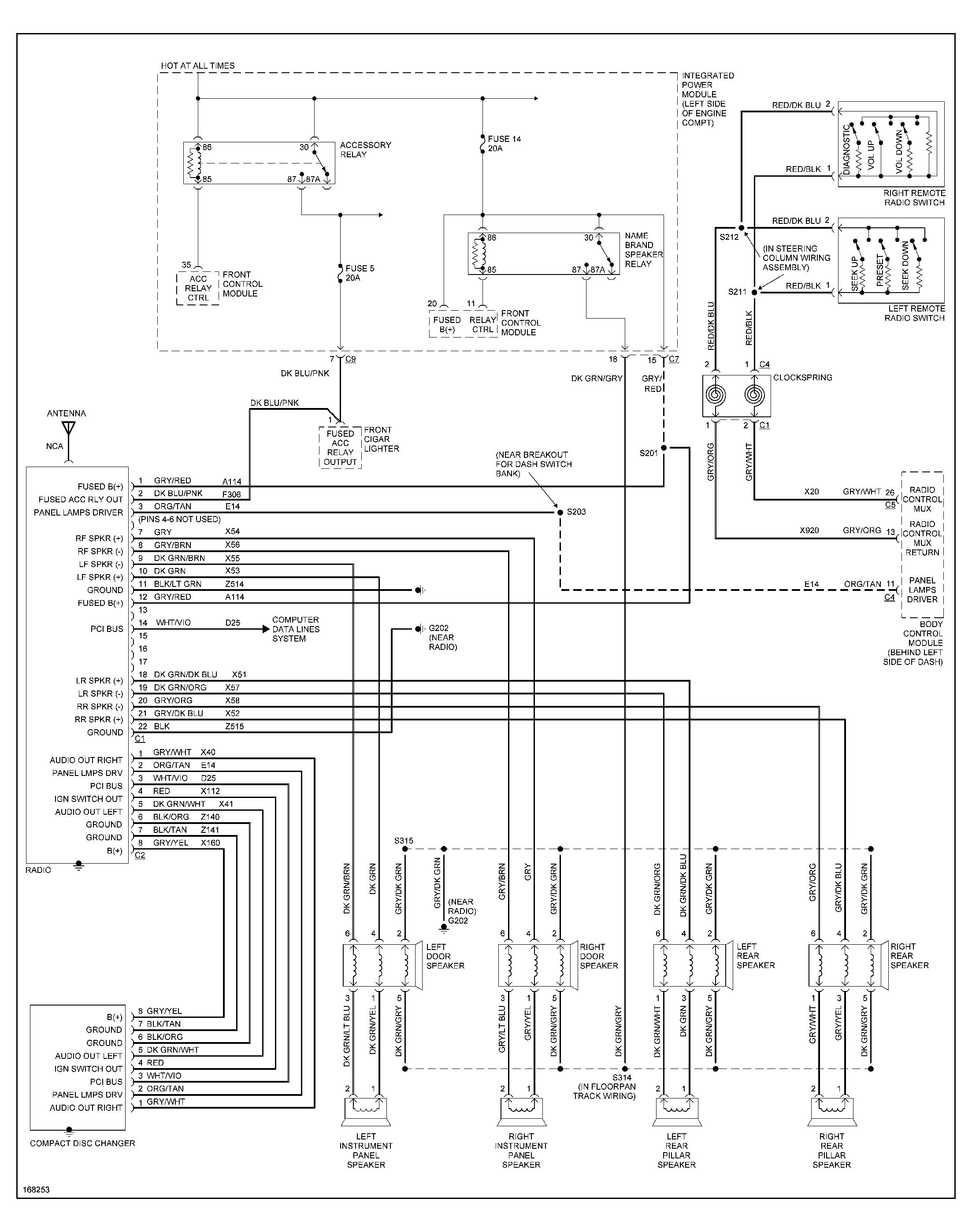 2003 Dodge Grand Caravan Radio Wiring Diagram Wiring Diagram Corsa C Corsa C Pasticceriagele It