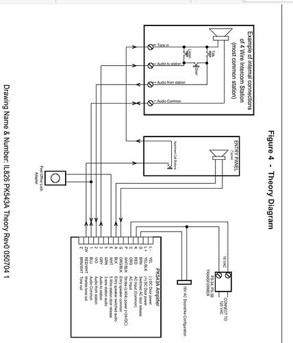 KD_6245] Telephone Wiring Diagram Intercom System Along With Elit Inter Wiring  Wiring DiagramStica Trons Mohammedshrine Librar Wiring 101