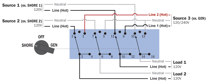 2 circuit rotary switch wiring diagram ao 1766  three way rotary l switch diagram on wiring diagram for  switch diagram on wiring diagram