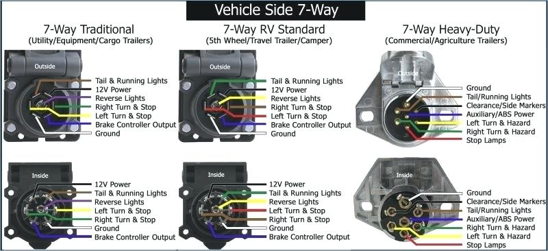 2011 dodge 7 pin wiring diagram - wiring diagram tags note-show-a -  note-show-a.discoveriran.it  discoveriran.it
