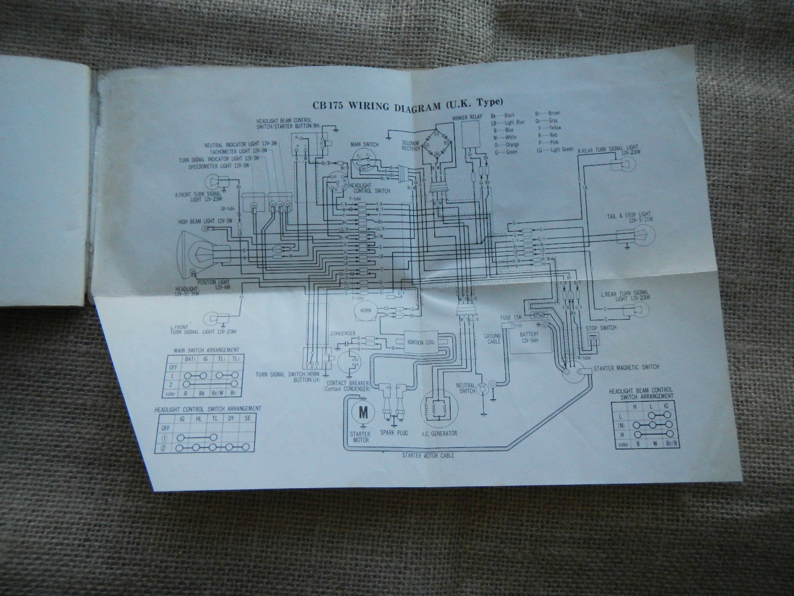 Magnificent 1969 Cb175 Wiring Diagram Wiring Diagram Wiring Cloud Eachirenstrafr09Org