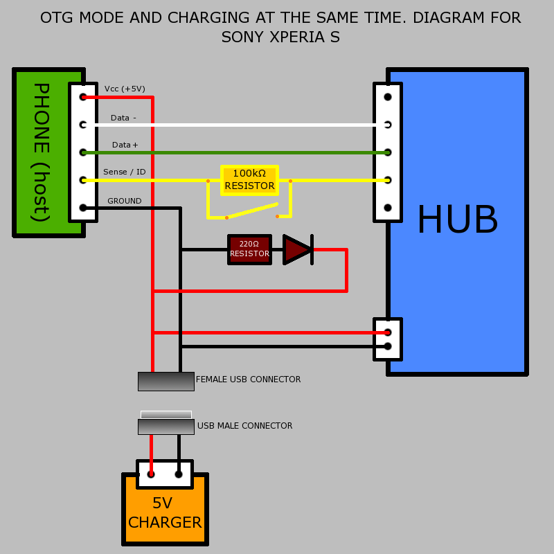 Usb C Otg Wiring Diagram from static-cdn.imageservice.cloud