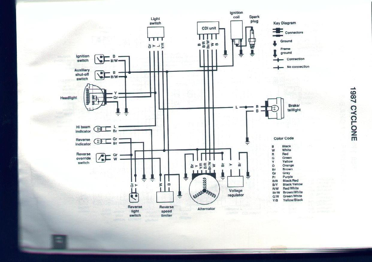kf_0949] polaris sportsman 600 wiring diagram schematic wiring  abole apan pneu tzici rect mohammedshrine librar wiring 101