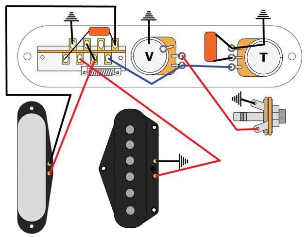 Awe Inspiring Strat 5 Way Switch Wiring Basic Electronics Wiring Diagram Wiring Cloud Ymoonsalvmohammedshrineorg